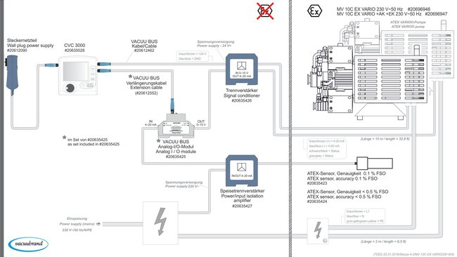 MV 10C EX VARIO - 連接示例