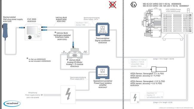 MD 4C EX VARIO +AK+EK - 连接示例