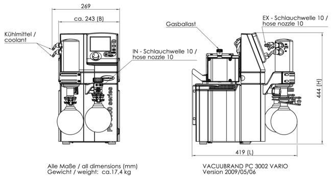 PC 3002 VARIO - 尺寸规格表