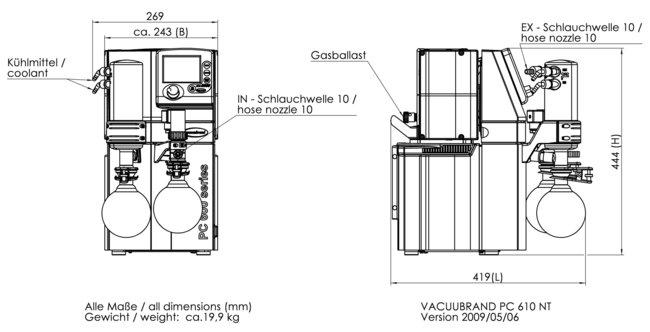 PC 610 NT - 尺寸规格表