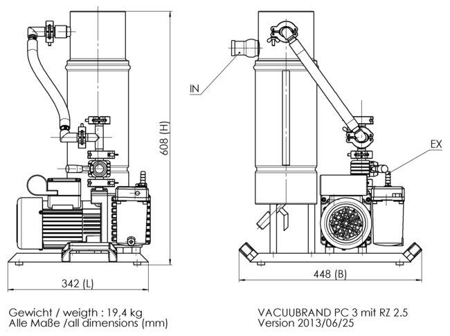 PC 3 / RZ 2.5 - 尺寸規格表