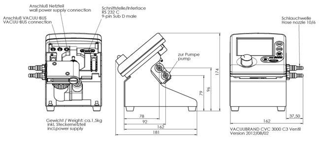 CVC 3000 detect - 尺寸规格表